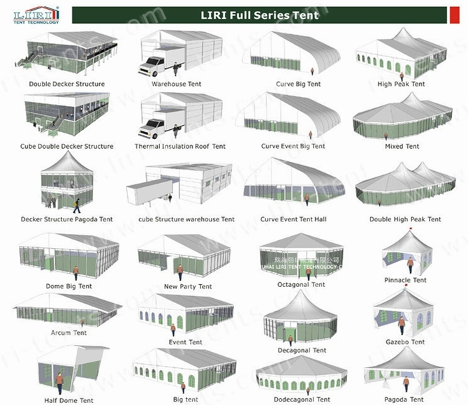 The security and variability of our products have reached the standard of similar products in Europe. 5 Sizes available (the width ...  sc 1 st  ???? & Category: Wedding Tent - ????